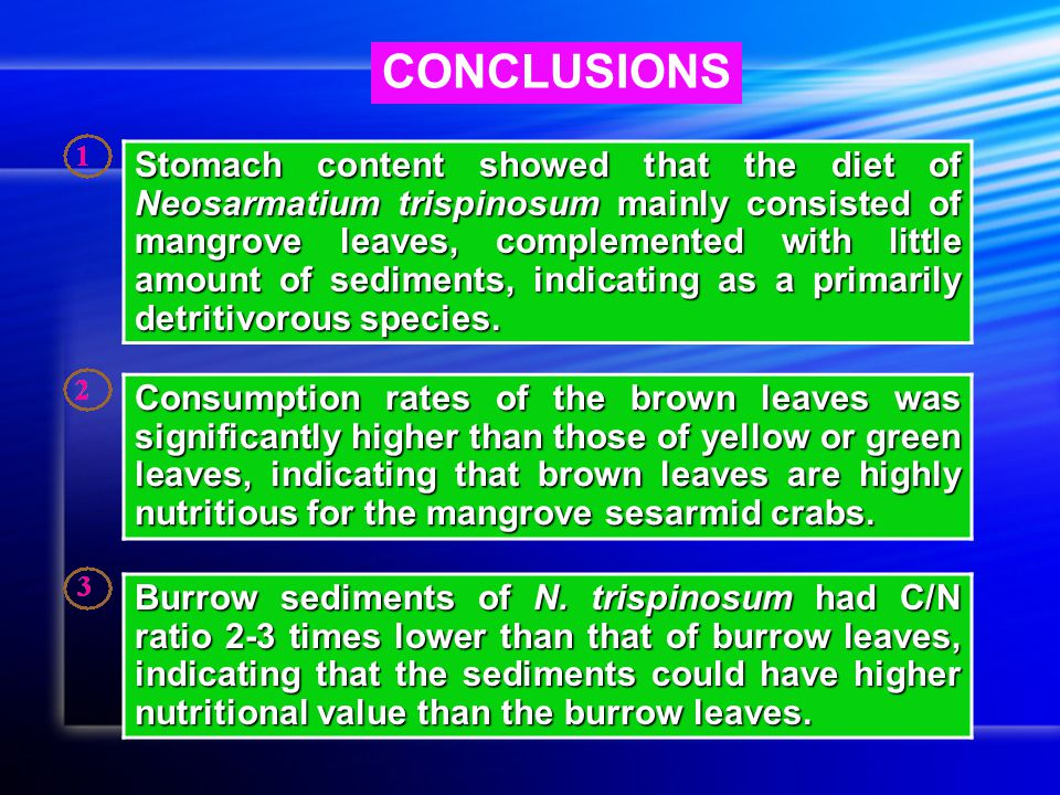 CONCLUSIONS Stomach content showed that the diet of Neosarmatium trispinosum mainly consisted of mangrove leaves, complemented with little amount of sediments, indicating as a primarily detritivorous species.