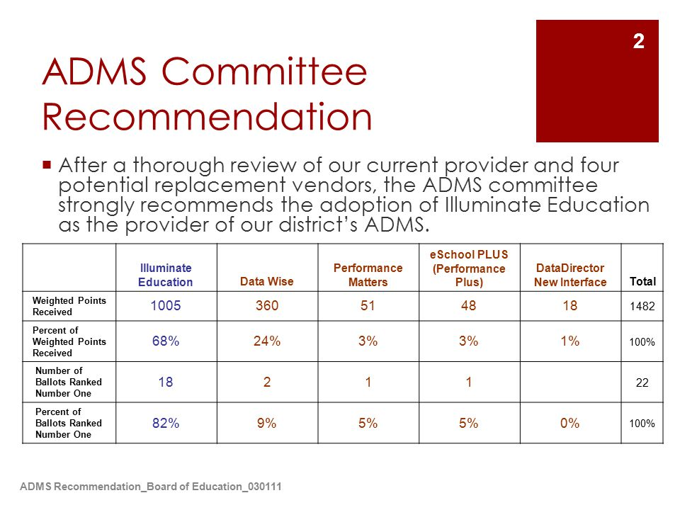 ADMS Recommendation_Board of Education_030111 2 2  After a thorough review of our current provider and four potential replacement vendors, the ADMS committee strongly recommends the adoption of Illuminate Education as the provider of our district's ADMS.