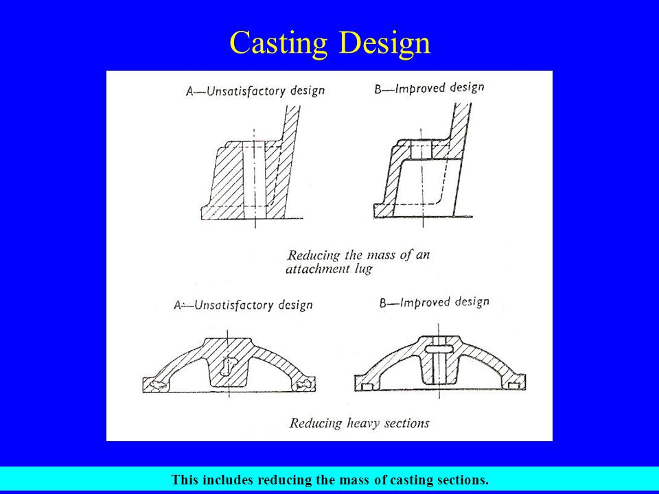 Casting Design This includes reducing the mass of casting sections.