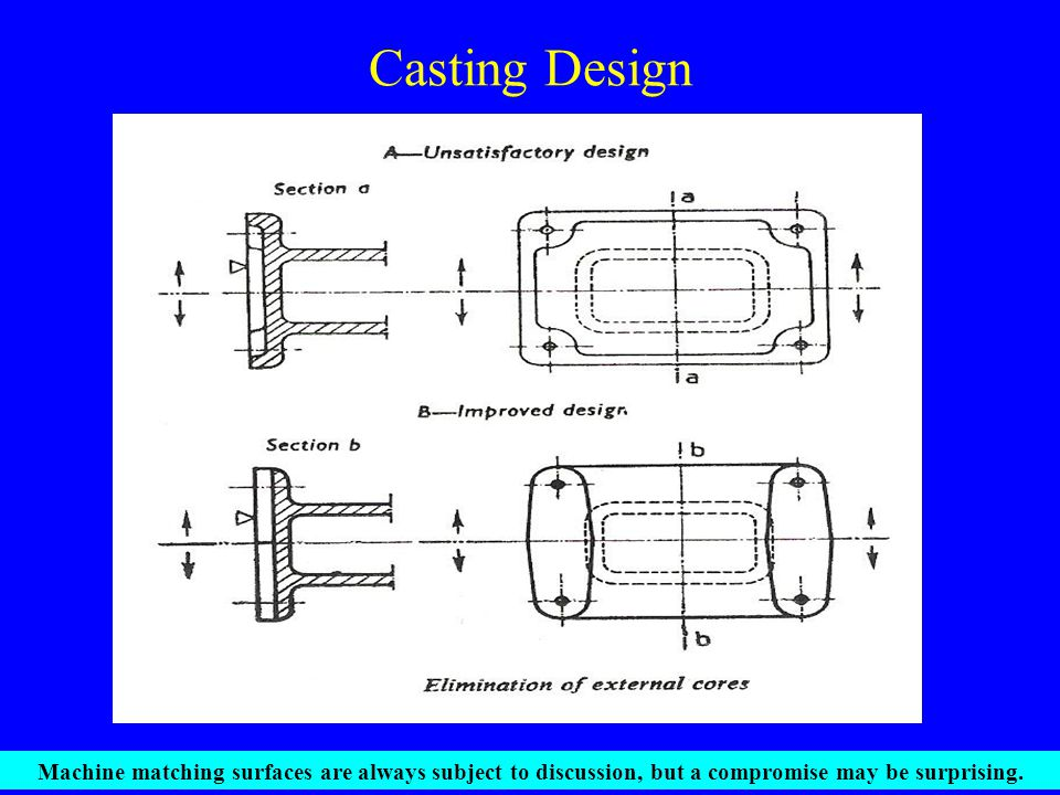 Casting Design Machine matching surfaces are always subject to discussion, but a compromise may be surprising.