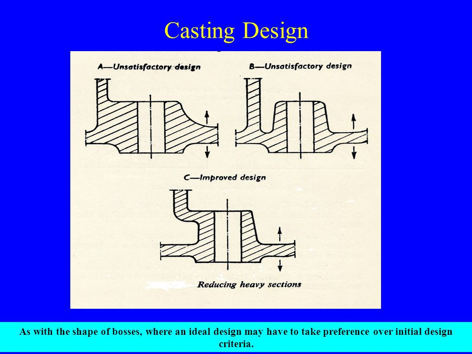 Casting Design As with the shape of bosses, where an ideal design may have to take preference over initial design criteria.