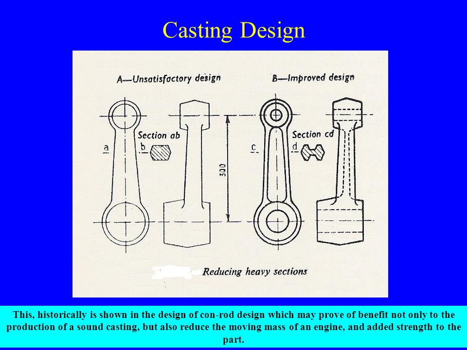 Casting Design This, historically is shown in the design of con-rod design which may prove of benefit not only to the production of a sound casting, but also reduce the moving mass of an engine, and added strength to the part.