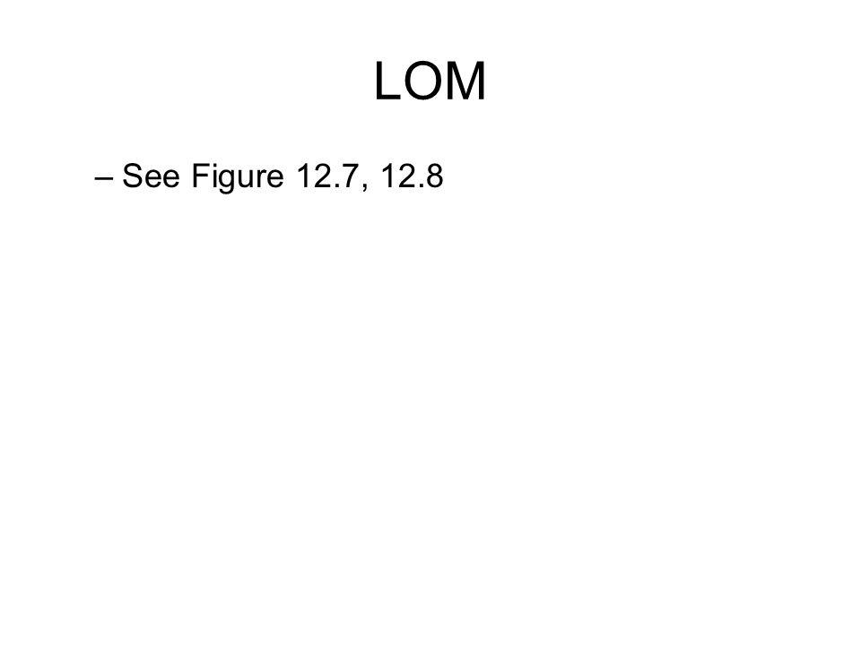 LOM –See Figure 12.7, 12.8