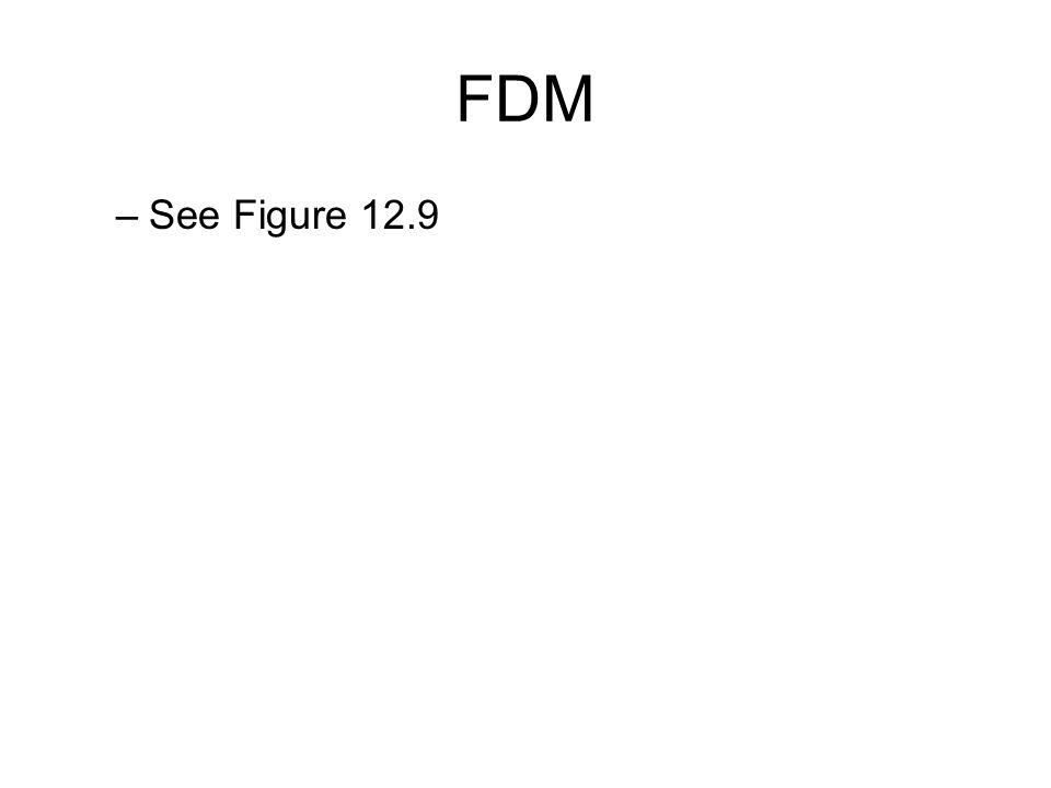 FDM –See Figure 12.9