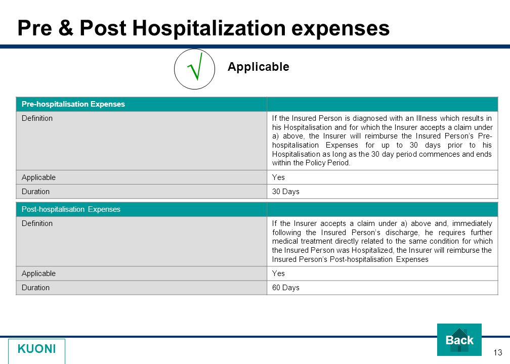 13 KUONI Post-hospitalisation Expenses DefinitionIf the Insurer accepts a claim under a) above and, immediately following the Insured Person's discharge, he requires further medical treatment directly related to the same condition for which the Insured Person was Hospitalized, the Insurer will reimburse the Insured Person's Post-hospitalisation Expenses ApplicableYes Duration60 Days Pre-hospitalisation Expenses DefinitionIf the Insured Person is diagnosed with an Illness which results in his Hospitalisation and for which the Insurer accepts a claim under a) above, the Insurer will reimburse the Insured Person's Pre- hospitalisation Expenses for up to 30 days prior to his Hospitalisation as long as the 30 day period commences and ends within the Policy Period.