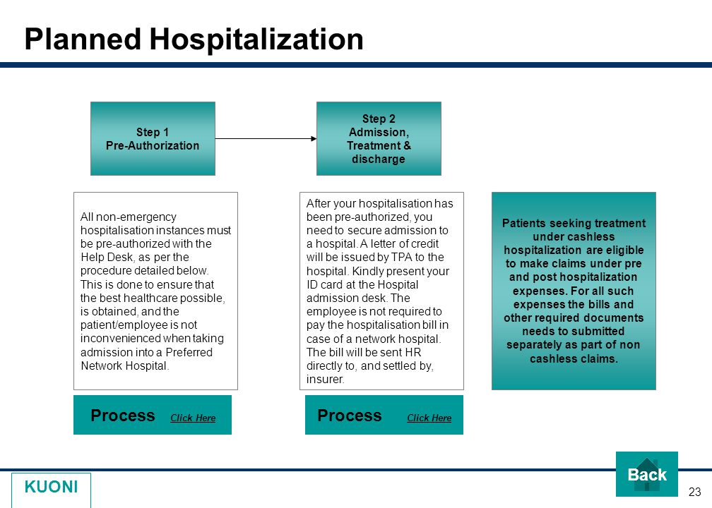 23 KUONI Planned Hospitalization Step 1 Pre-Authorization Step 2 Admission, Treatment & discharge All non-emergency hospitalisation instances must be