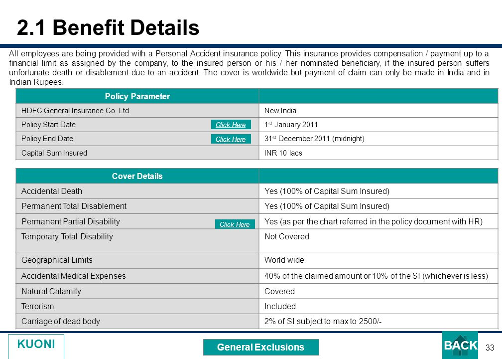 33 KUONI 2.1 Benefit Details All employees are being provided with a Personal Accident insurance policy.