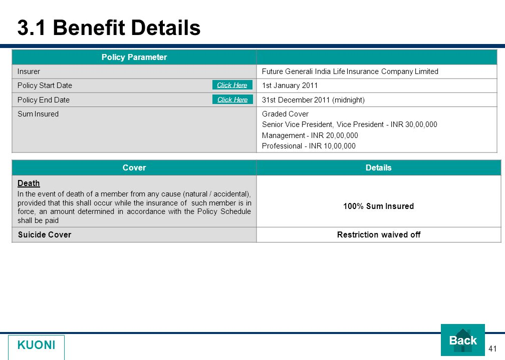41 KUONI 3.1 Benefit Details Policy Parameter InsurerFuture Generali India Life Insurance Company Limited Policy Start Date1st January 2011 Policy End
