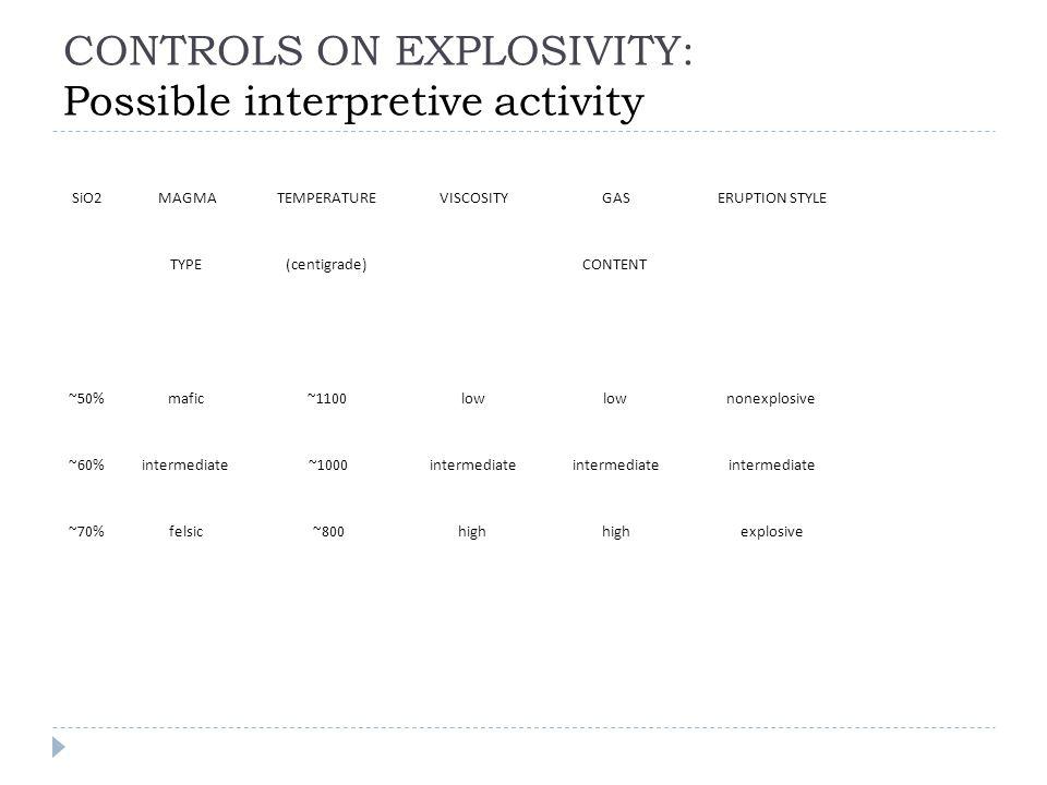 CONTROLS ON EXPLOSIVITY: Possible interpretive activity SiO2 MAGMATEMPERATURE VISCOSITY GAS ERUPTION STYLE TYPE(centigrade)CONTENT ~50%mafic~1100 low nonexplosive ~60%intermediate ~1000 intermediate ~70%felsic ~800high explosive