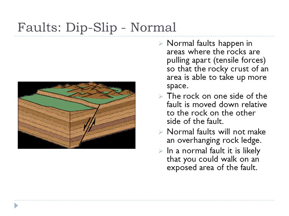 Faults: Dip-Slip - Normal  Normal faults happen in areas where the rocks are pulling apart (tensile forces) so that the rocky crust of an area is able to take up more space.