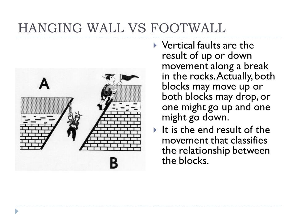 HANGING WALL VS FOOTWALL  Vertical faults are the result of up or down movement along a break in the rocks.