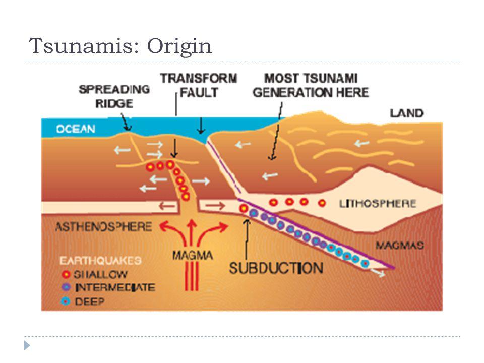 Tsunamis: Origin
