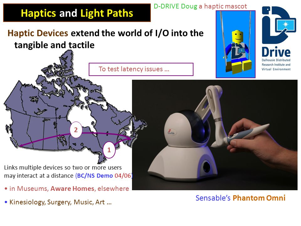 Haptics and Light Paths Haptic Devices extend the world of I/O into the tangible and tactile Sensable's Phantom Omni Links multiple devices so two or