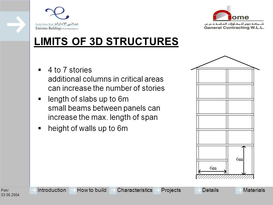 Peh/ 03.06.2004 IntroductionHow to buildCharacteristicsProjectsMaterialsDetails HOW TO BUILD WITH EVG 3D CONSTRUCTION SYSTEM Construction work with 3D Construction System is a simple step- by-step procedure.