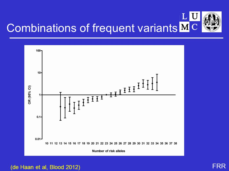 FRR Combinations of frequent variants (de Haan et al, Blood 2012)