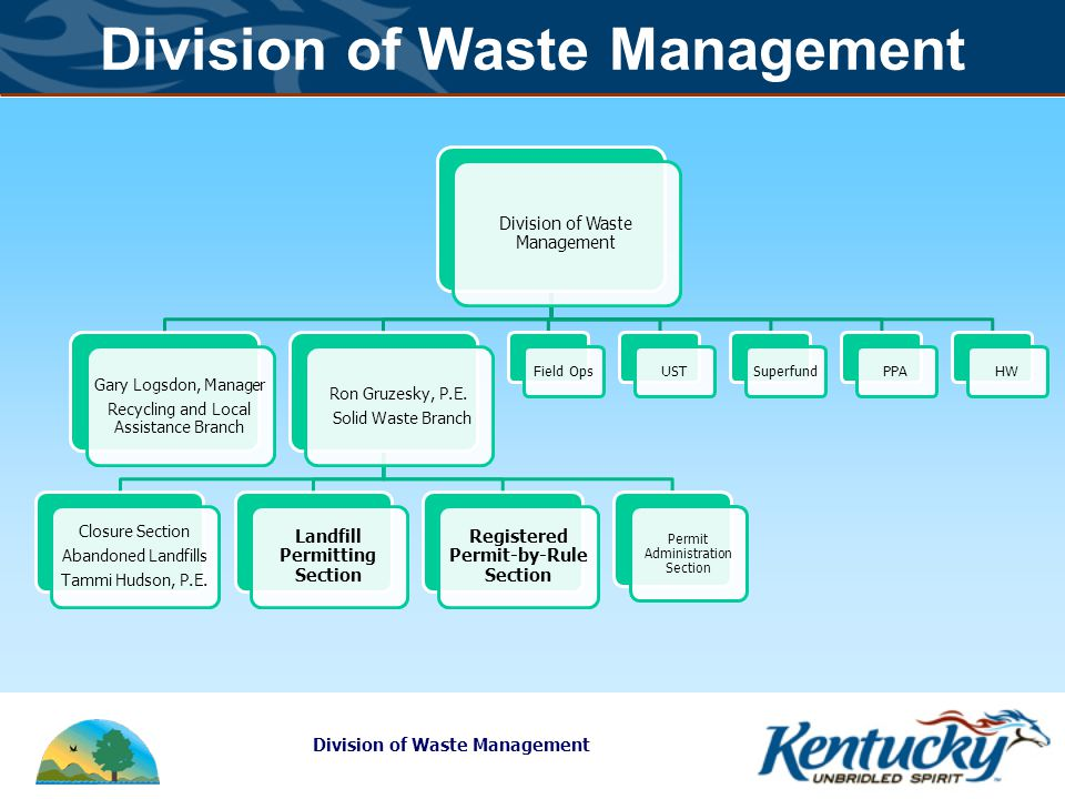 Division of Waste Management Special Permits Emergency permit – short term storage of waste from storm, flood, or other emergency that causes imminent danger to human health or the environment.