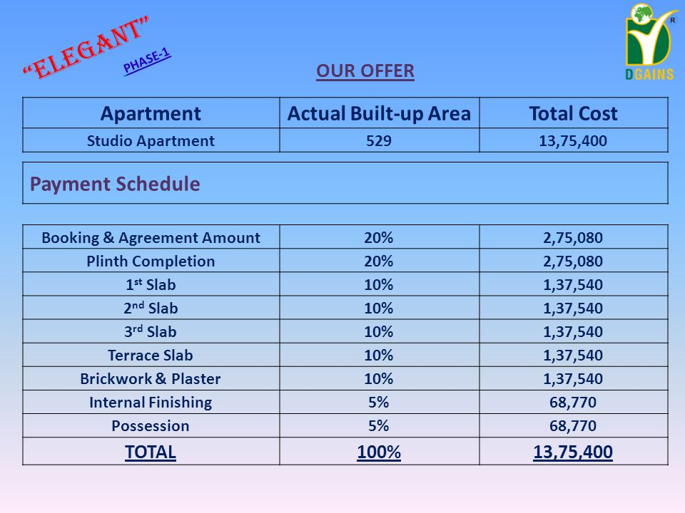 ApartmentActual Built-up AreaTotal Cost Studio Apartment52913,75,400 Payment Schedule Booking & Agreement Amount20%2,75,080 Plinth Completion20%2,75,080 1 st Slab10%1,37,540 2 nd Slab10%1,37,540 3 rd Slab10%1,37,540 Terrace Slab10%1,37,540 Brickwork & Plaster10%1,37,540 Internal Finishing5%68,770 Possession5%68,770 TOTAL100%13,75,400 OUR OFFER Elegant PHASE-1