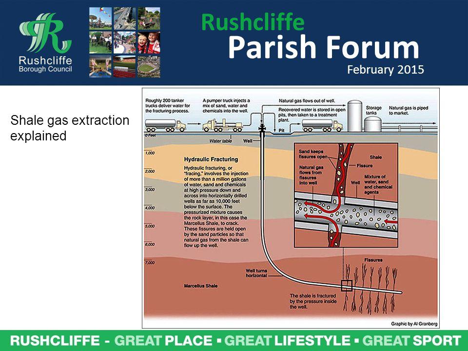 Rushcliffe Parish Forum February 2015 Shale gas extraction explained