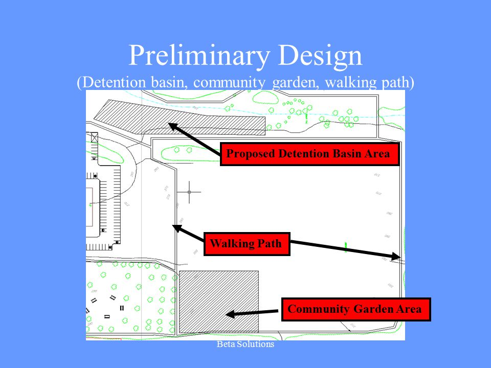 Beta Solutions Preliminary Design (Detention basin, community garden, walking path) Community Garden Area Walking Path Proposed Detention Basin Area