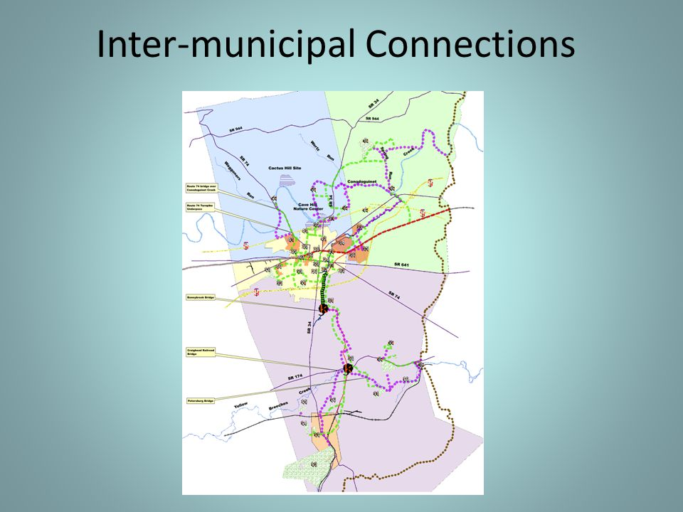 Inter-municipal Connections