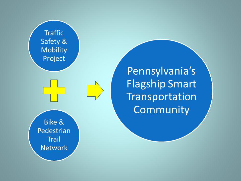 Blue Lines = Existing Trails & Bike Lanes Green Lines = Proposed Connector Trails & Bike Lanes Community- Wide Multi- Modal Network: Smartly-Designed Streets On-Street Bike Lanes Off-Street Bike & Pedestrian Trails Sidewalks