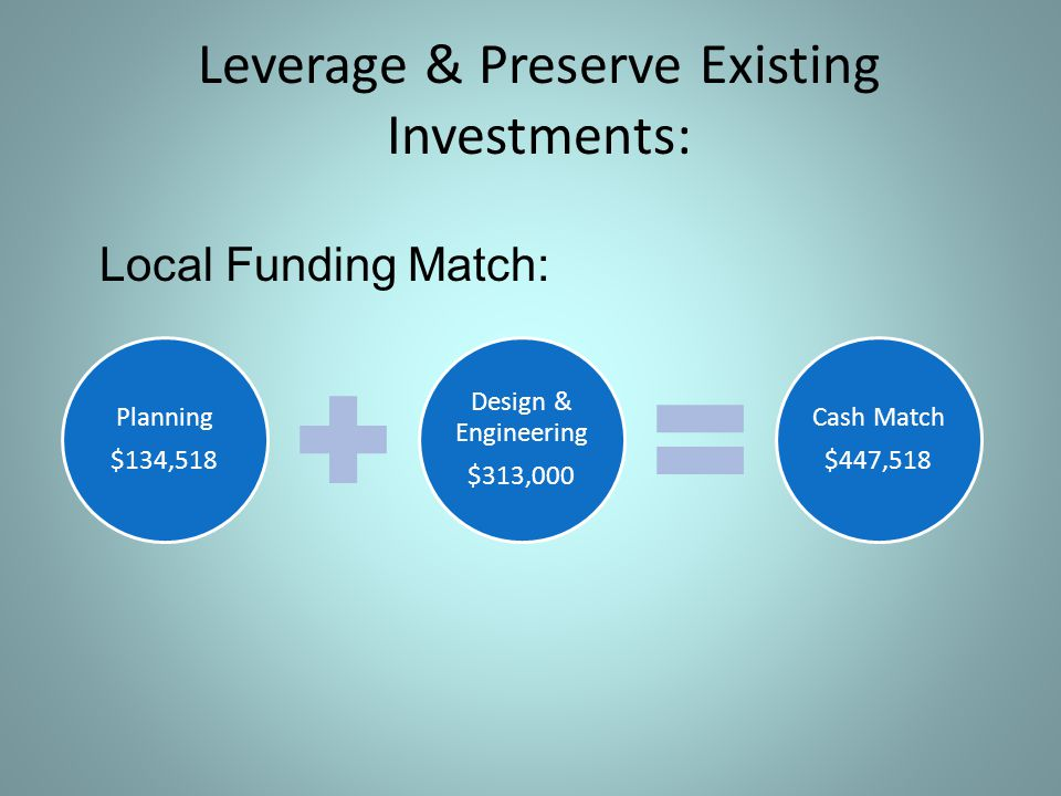 Planning $134,518 Design & Engineering $313,000 Cash Match $447,518 Leverage & Preserve Existing Investments: Local Funding Match: