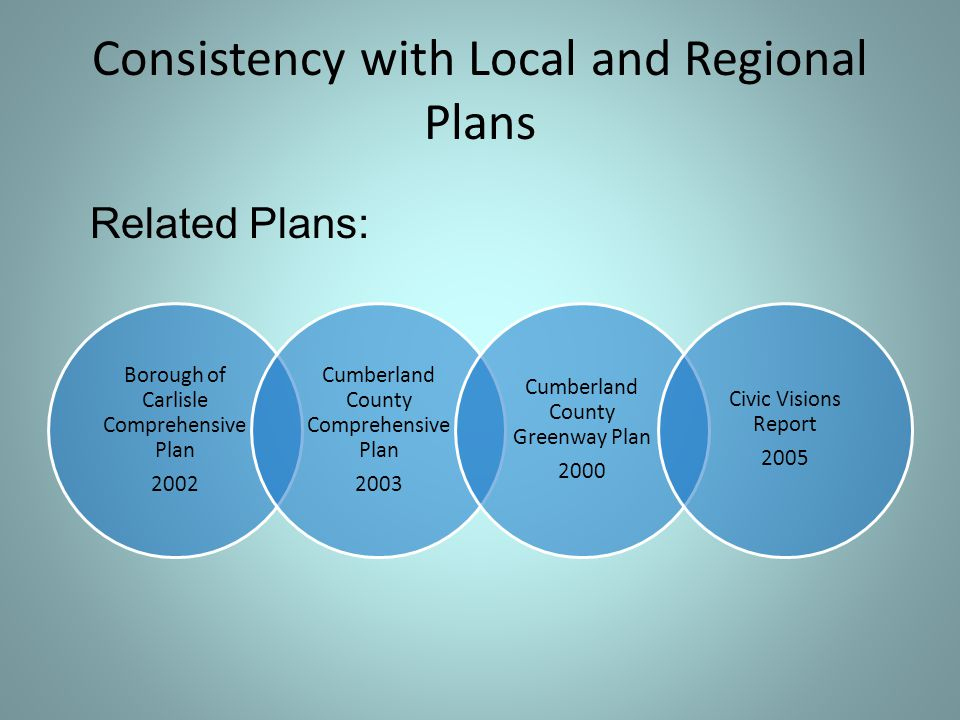 Borough of Carlisle Comprehensive Plan 2002 Cumberland County Comprehensive Plan 2003 Cumberland County Greenway Plan 2000 Civic Visions Report 2005 Consistency with Local and Regional Plans Related Plans: