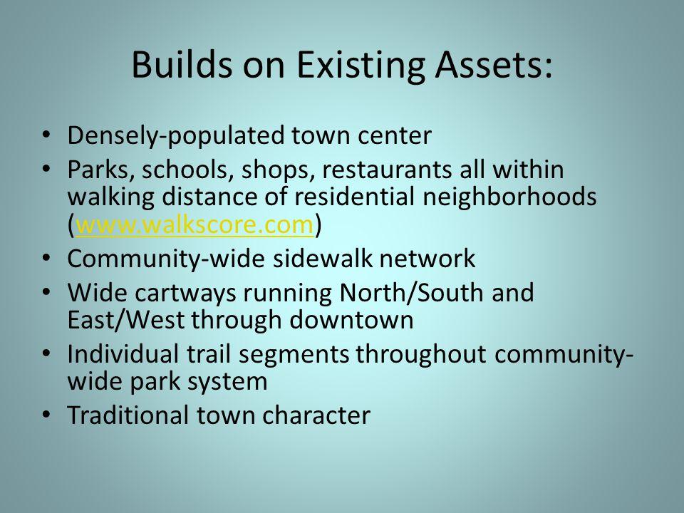 Traffic Safety & Mobility Project Bike & Pedestrian Trail Network Pennsylvania's Flagship Smart Transportation Community