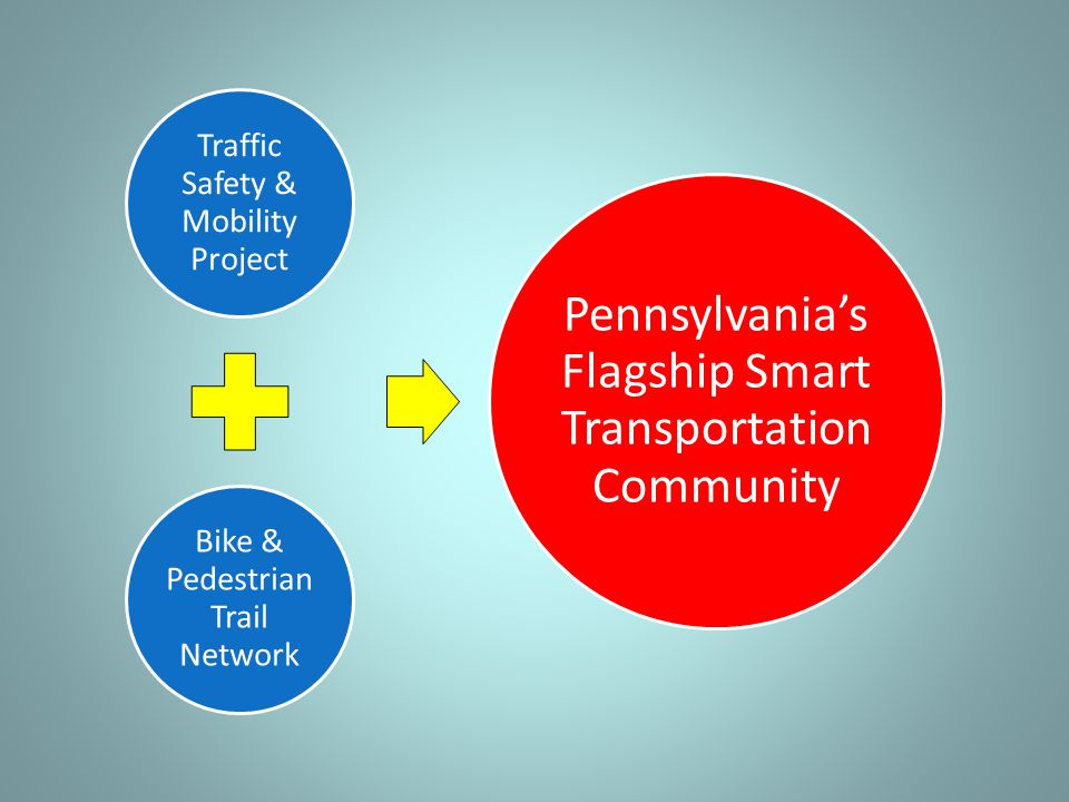 Traffic Safety & Mobility Project Bike & Pedestrian Trail Network Pennsylvania's Flagship Smart Transportation Community