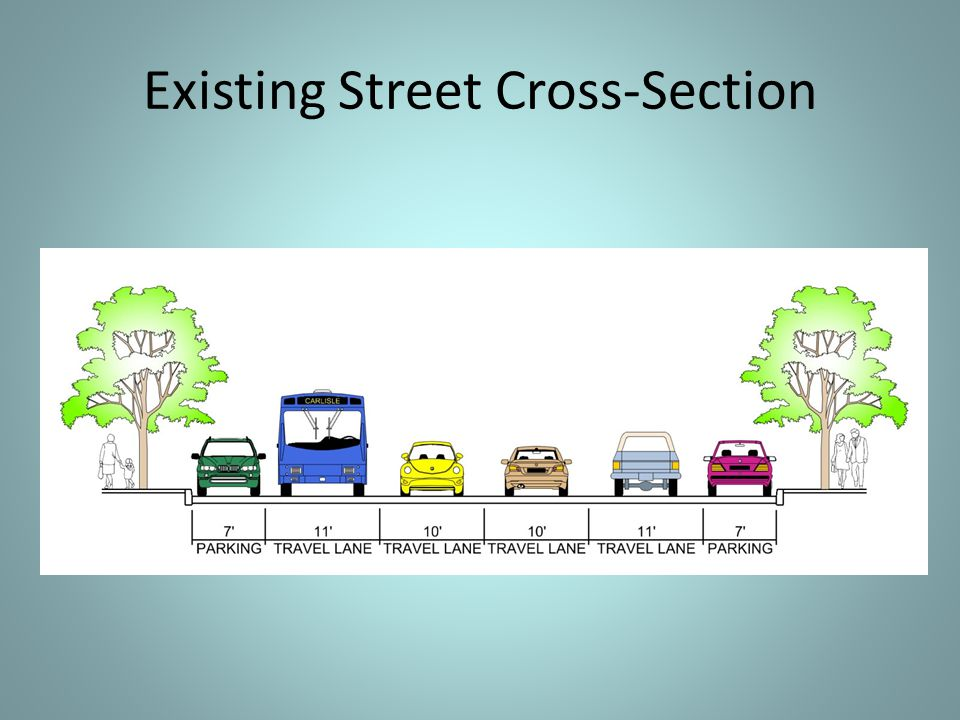 Existing Street Cross-Section