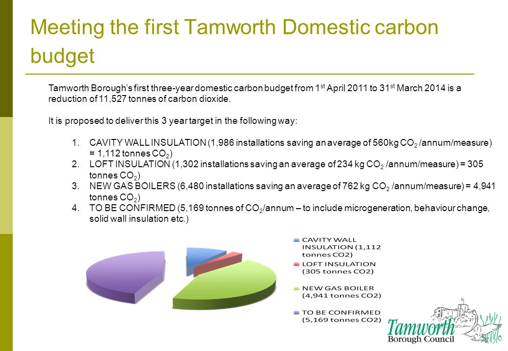 Tamworth Borough's first three-year domestic carbon budget from 1 st April 2011 to 31 st March 2014 is a reduction of 11,527 tonnes of carbon dioxide.