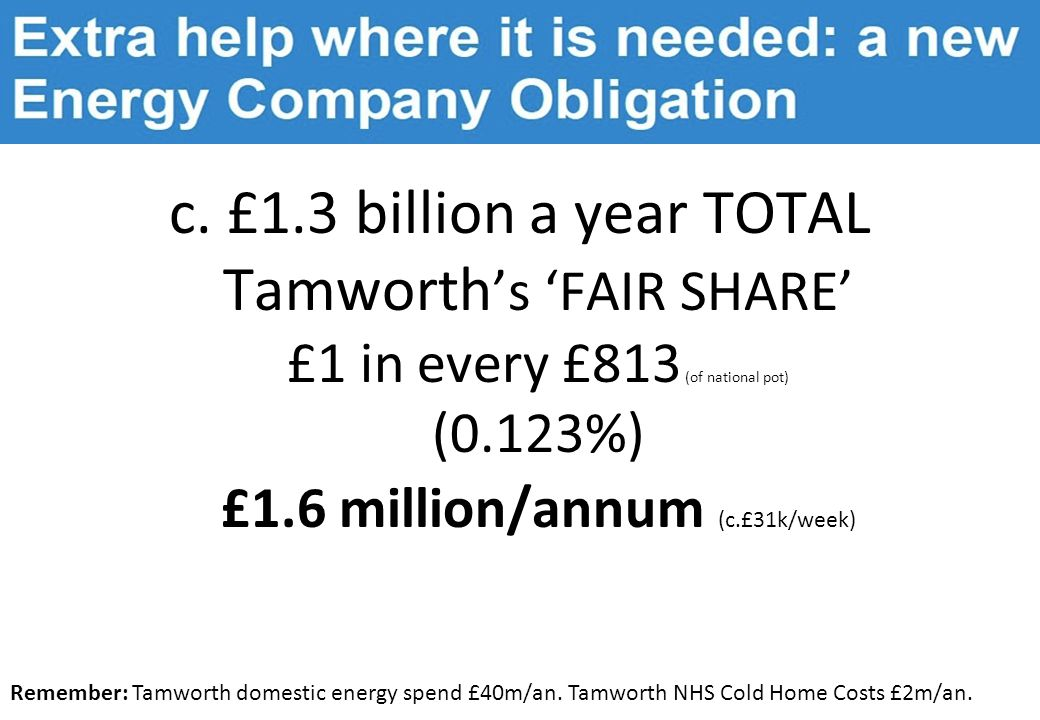 Remember: Tamworth domestic energy spend £40m/an. Tamworth NHS Cold Home Costs £2m/an.