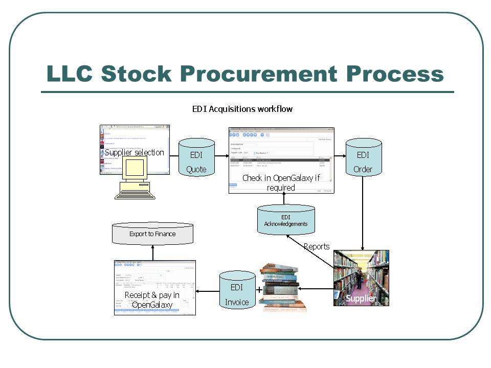 LLC Stock Procurement Process