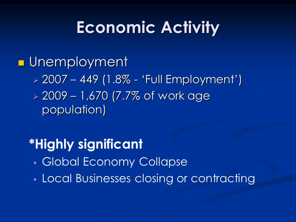 Economic Activity Unemployment Unemployment  2007 – 449 (1.8% - 'Full Employment')  2009 – 1,670 (7.7% of work age population) *Highly significant Global Economy Collapse Local Businesses closing or contracting