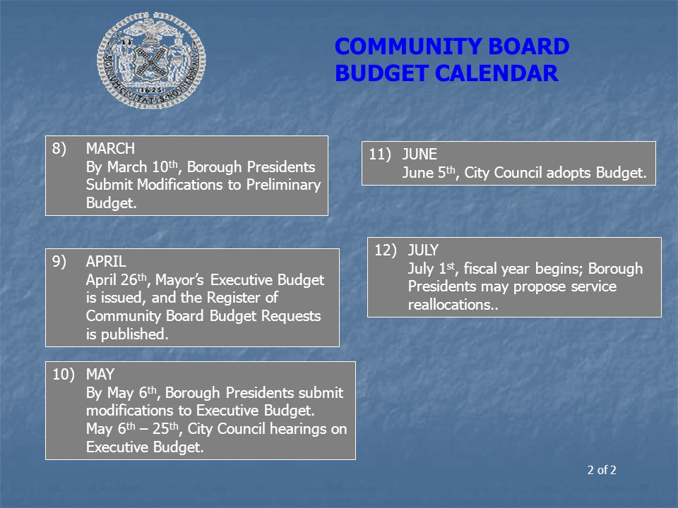 COMMUNITY BOARD BUDGET CALENDAR 8)MARCH By March 10 th, Borough Presidents Submit Modifications to Preliminary Budget. 9)APRIL April 26 th, Mayor's Ex