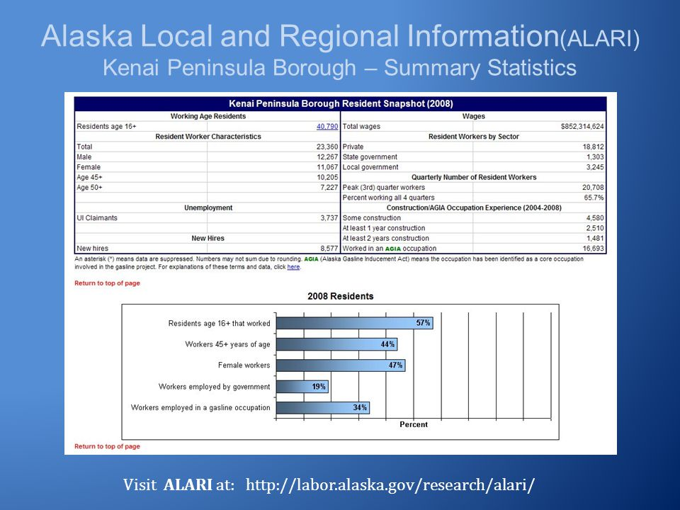 Alaska Local and Regional Information (ALARI) Kenai Peninsula Borough – Summary Statistics Visit ALARI at: http://labor.alaska.gov/research/alari/