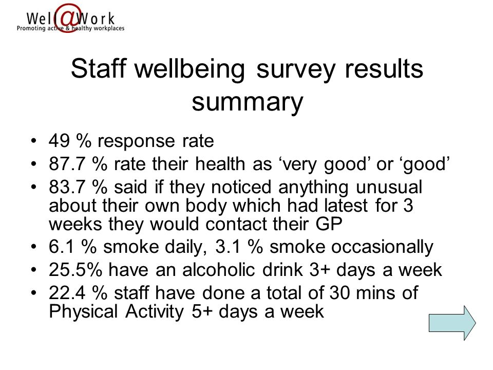 Staff wellbeing survey results summary 49 % response rate 87.7 % rate their health as 'very good' or 'good' 83.7 % said if they noticed anything unusual about their own body which had latest for 3 weeks they would contact their GP 6.1 % smoke daily, 3.1 % smoke occasionally 25.5% have an alcoholic drink 3+ days a week 22.4 % staff have done a total of 30 mins of Physical Activity 5+ days a week