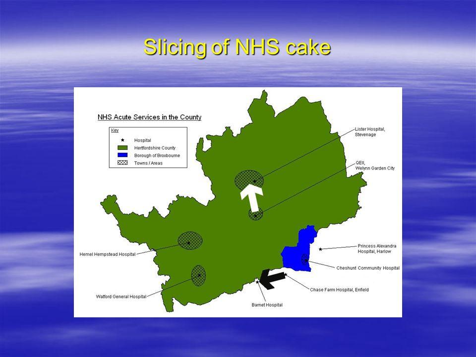 Slicing of NHS cake
