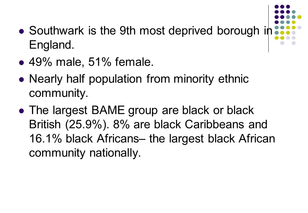 Southwark is the 9th most deprived borough in England.