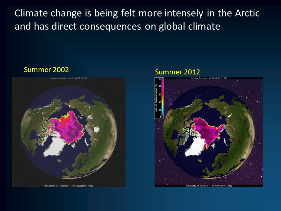 Climate change is being felt more intensely in the Arctic and has direct consequences on global climate Summer 2002 Summer 2012