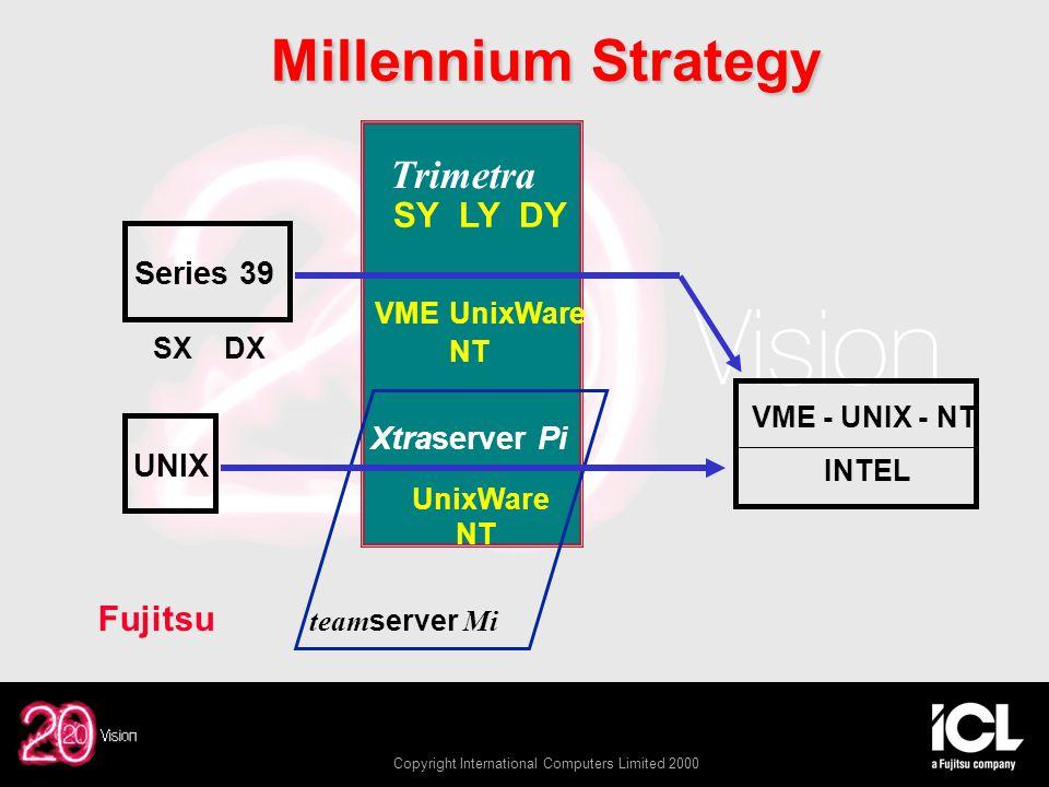 Copyright International Computers Limited 2000 VME - UNIX - NT Fujitsu teamserver Mi Series 39 Trimetra UNIX NT Xtraserver Pi INTEL SX DX SY LY DY VMEUnixWare UnixWare NT Millennium Strategy Millennium Strategy