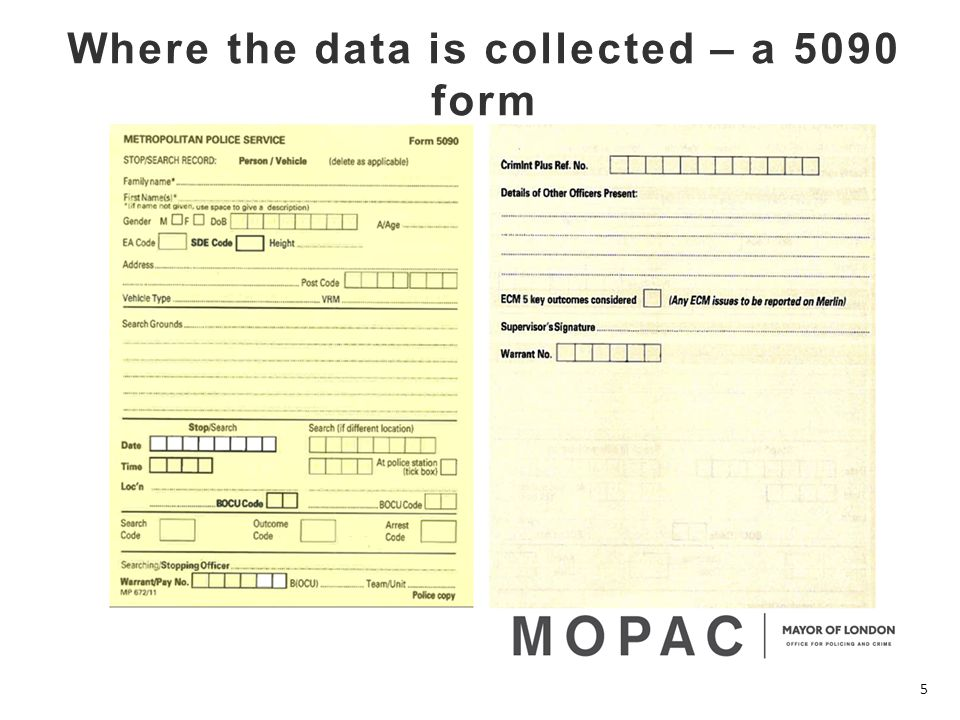 Where the data is collected – a 5090 form 5