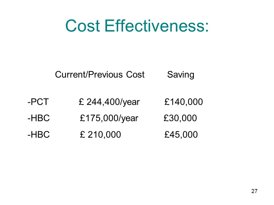 27 Cost Effectiveness: Current/Previous Cost Saving -PCT £ 244,400/year £140,000 -HBC £175,000/year £30,000 -HBC £ 210,000 £45,000