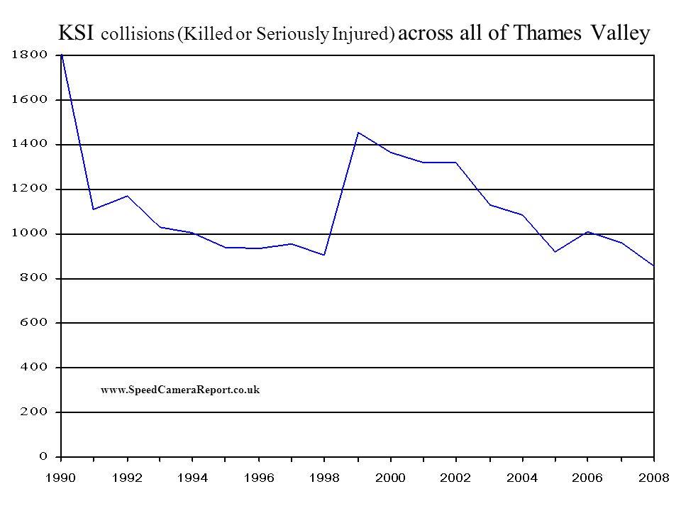 Percentage of KSI collisions (Killed or Seriously Injured) at TV8008 www.SpeedCameraReport.co.uk Speed Camera Installed here | V