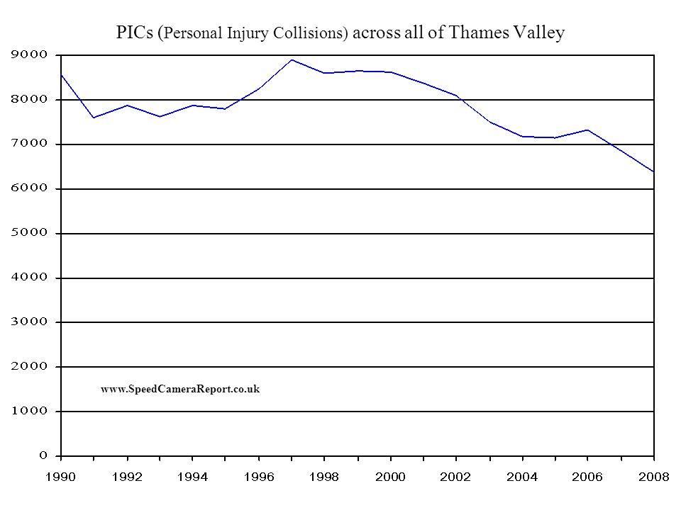 Percentage of KSI collisions (Killed or Seriously Injured) at TV8004 www.SpeedCameraReport.co.uk Speed Camera Installed here | V
