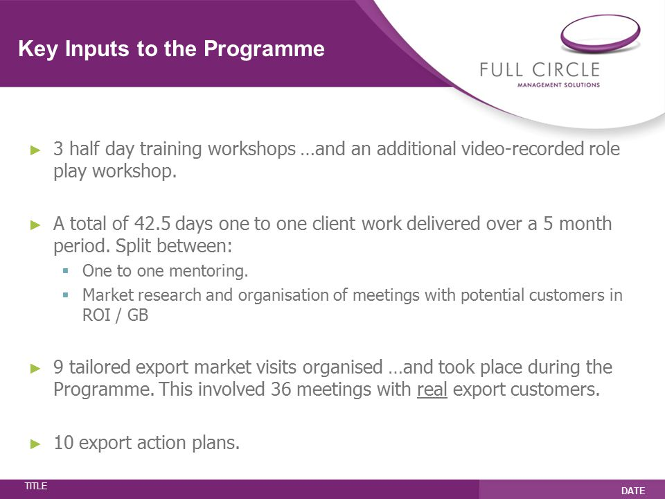 TITLE DATE Key Inputs to the Programme ► 3 half day training workshops …and an additional video-recorded role play workshop.