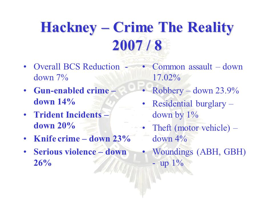 Hackney – Crime The Reality 2007 / 8 Overall BCS Reduction - down 7% Gun-enabled crime – down 14% Trident Incidents – down 20% Knife crime – down 23% Serious violence – down 26% Common assault – down 17.02% Robbery – down 23.9% Residential burglary – down by 1% Theft (motor vehicle) – down 4% Woundings (ABH, GBH) - up 1%
