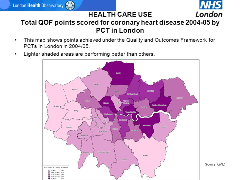 HEALTH CARE USE Total QOF points scored for coronary heart disease 2004-05 by PCT in London This map shows points achieved under the Quality and Outco