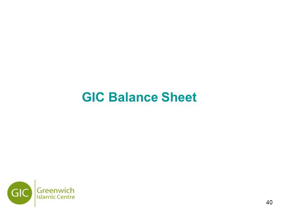 40 GIC Balance Sheet