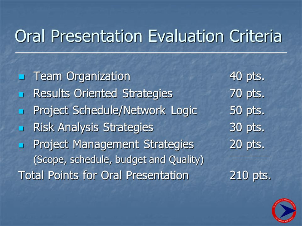Oral Presentation Evaluation Criteria Team Organization40 pts.